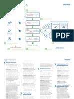 sophos-intercept-x-whiteboard-es (1).pdf