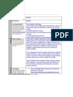 tpack template simulations assignment - olivia jones-lewis