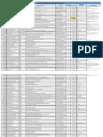 LISTA DE EMPRESAS  2020 -COMPARTIDO.xlsx