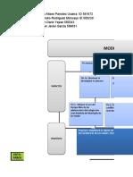 árbol de objetivos sustancias SPA