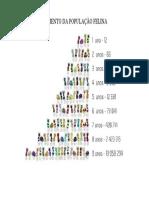 AUMENTO DA POPULAÇÃO FELINA.docx