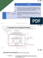 I.6 Evaporación e Infiltración.pdf