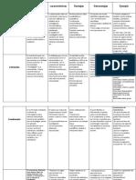 Técnicas e instrumentos para la recolección de datos.docx