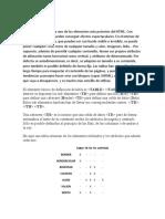 Tablas e Imagenes en HTML