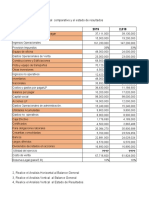 PARCIAL 2 ANALISIS FINANCIERO GRUPO3