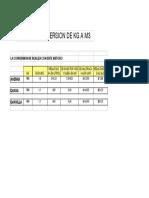 CONVERSION ARIDOS .pdf