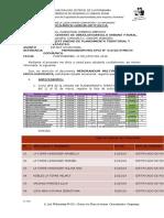 INFORME 075 - MEMORANDUM MULTIPLE 010-2019 - ESTADO SITUACIONAL.doc