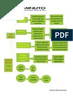 cuadro sinoptico d.pdf