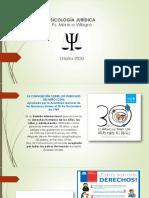 Unidad I ps. Jurídica clase 3.pdf