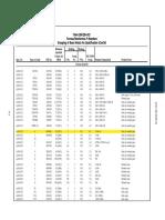 Qualifikasi Material ASME IX LTCS A333, A350, A420