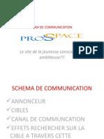 PLAN DE COMMUNICATION SLACK.pptx