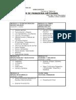 PENSUM PANADERIA ARTESANAL