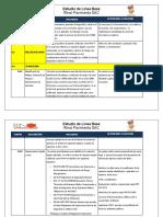 ESTUDIO DE LINEA BASE RINOL (OHSAS 18001)