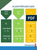 7.1 A1_7 articles indéfinis.pdf.pdf