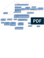 arbol_problemas_objetivos_apci_090810_u004_2013_cdi (17)