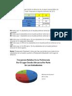 PROYECTO-ESTADISTICA-DESCRIPTIVA.xlsx-Word-2.docx