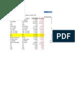 Solucionario - PC1-2019-01 EF71 (1).xlsx