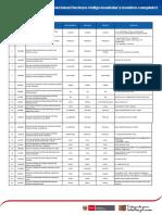 listado-de-esfa.pdf