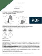 válvulas e IVU resumen