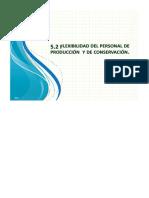 IDocSlide.org-Flexibilidad Del Personal de Produccion y Conservacion