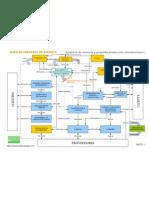 Map.01 Empresa de Inst Con Peq Prod
