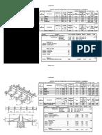 Analisis de Costos de Encofrados (5)