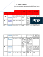 evidencia 3.3.1.pdf