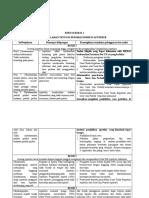 Pedoman Disiplin Apoteker (Tugas UU)