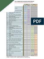 CURSUS FORMATION MASSO-KINESITHERAPIE.pdf