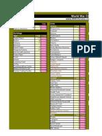World War Cheat Sheet v2.2