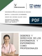 deberes de enfermeria  y codigo de etica