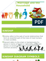 Kinship, Marriage and the Household.pptx