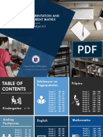 K-to-12-Curriculum-Implementation-and-Learning-ManagementMatrix.pdf