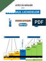 unitati_masura_volum_lichide-2-1