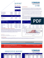 DERIVATIVE REPORT FOR 27 DEC - MANSUKH INVESTMENT AND TRADING SOLUTIONS
