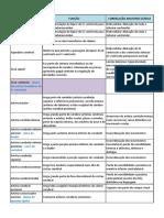 Estrutura - função - correlação.pdf