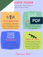 Glossario visuale