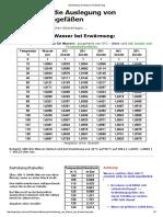 Ausdehnung von Wasser bei Erwärmung.pdf