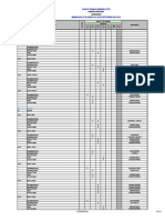 FPG-PC02-01-01 Lookahead - 31.08.15
