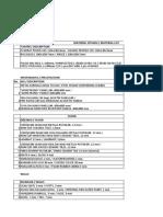Material list Passenger Terminal