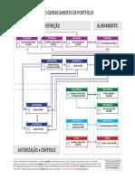 ricardo_vargas_simplified_portfolio_flow_color_A4_pt.pdf