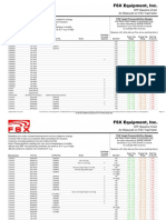 Fs x Baseline Chart
