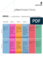 Course_map_Atmospheric_Chem