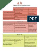 Etapasdemotivacion.pdf