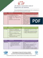 duelo-diabetes.pdf