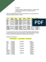 Respuesta caso práctico unidad II finanzas corporativa