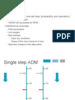 ADM illustration