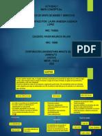 Actividad 1 costos-mapa conceptual.pptx