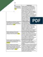 comentarios sobre analisis WENDY MUÑOZ.docx