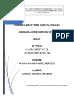 Funciones DBA.docx
